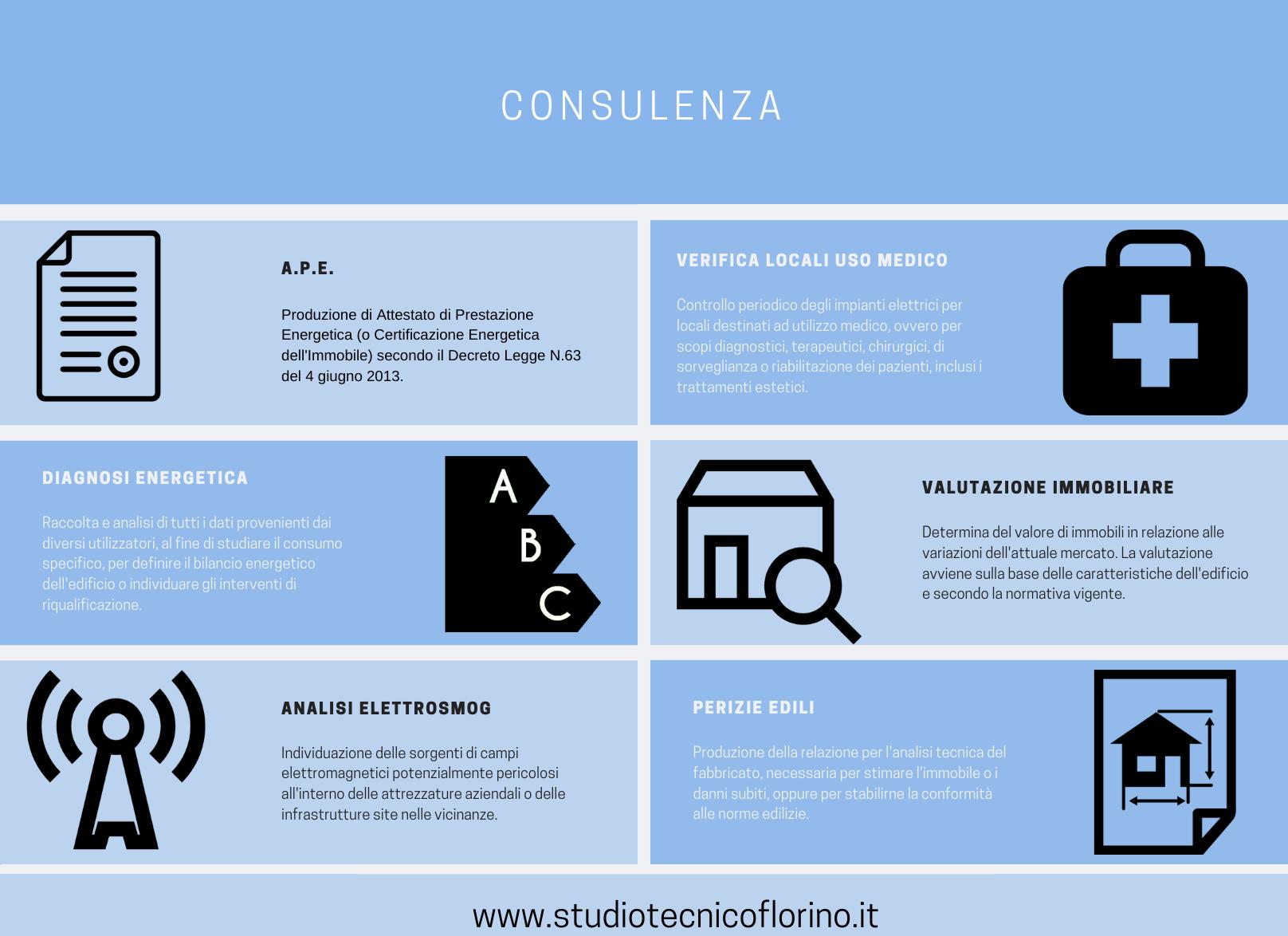 Consulenza Studio Tecnico Florino